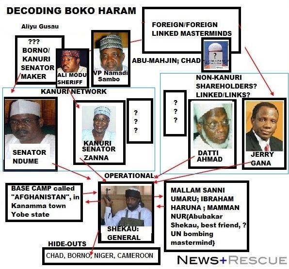 Decoding Boko Haram: NewsRescue 2013 article