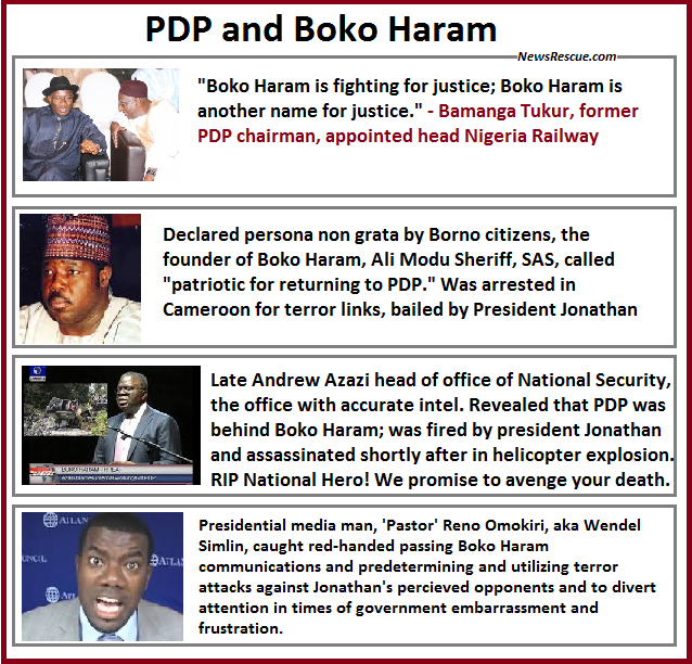 The History Of Boko Haram. Here's All You Need To Know