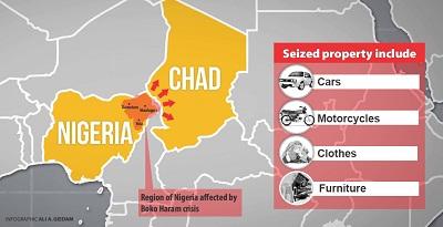 Chad-ppty-boko haram