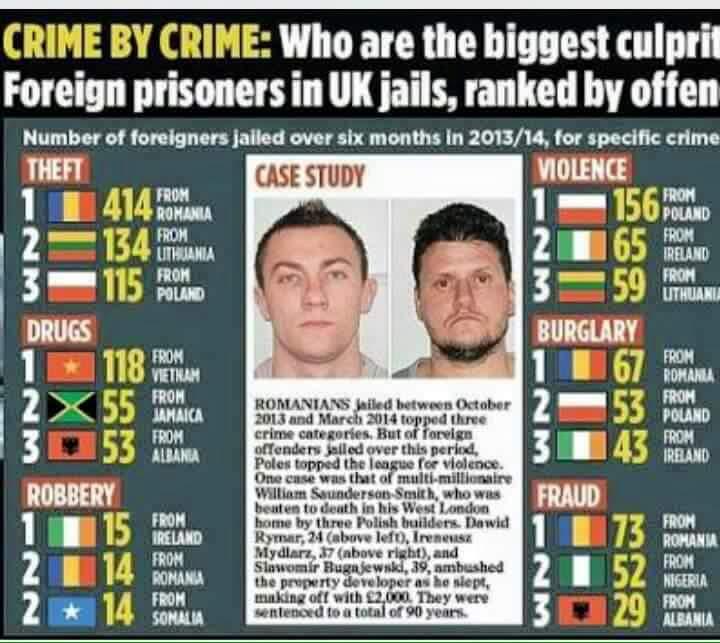 crime stats uk