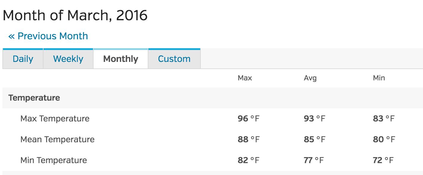 Screen Shot 2016-04-28 at 7.32.38 PM