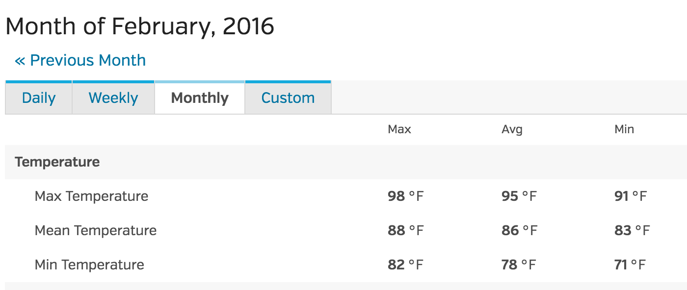 Screen Shot 2016-04-28 at 7.32.58 PM