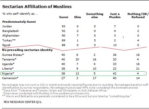 secterian-muslims